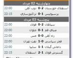 نتایج هفته اول رقابتهای لیگ برتر ، جام خلیج فارس