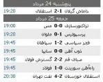 نتایج کامل بازیهای هفته پنجم لیگ برتر+جدول