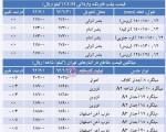 """قیمت """"تیرآهن و میلگرد"""" در ۲ مهر ۹۲ / جدول"""