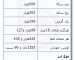 جدیدترین قیمت سکه و ارز ؛ شنبه ۴ آبان ۱۳۹۲