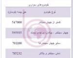 """حق """"بیمه"""" خودروهای سواری + جدول"""