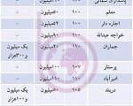 """تازه ترین نرخ های پیشنهادی """"رهن و اجاره"""" مسکن در تهران + جدول"""