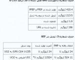 متن کامل گزارش آژانس درباره ایران+ضمیمه