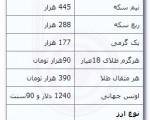 جدیدترین قیمت طلا، سکه و ارز ؛ سهشنبه ۱۷ دی ۱۳۹۲
