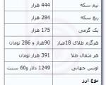 جدیدترین قیمت سکه و ارز ؛ شنبه ۲۱ دی ۱۳۹۲