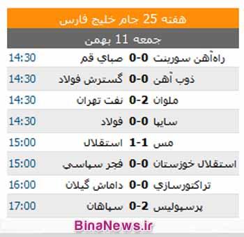 نتایج لیگ برتر فوتبال