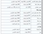 جدیدترین قیمت سکه و ارز ؛ پنجشنبه ۱۷ بهمن ۱۳۹۲