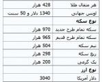 ادامه روند کاهشی قیمت طلا، سکه و ارز،شنبه۱۷اسفند۱۳۹۲