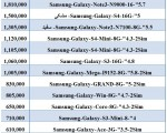 """قیمت جدید گوشی های """"سامسونگ""""+جدول"""