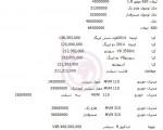 قیمت انواع خودرو داخلی و خارجی، ۲ اردیبهشت ۱۳۹۳