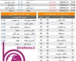 نتایج هفته بیست و نهم لیگ برتر/نفت در صدر و مس در قعر