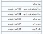 قیمت انواع طلا،سکه و ارز؛سکه ۹۹۵ هزار تومان/شنبه ۲۷ اردیبهشت ۱۳۹۳