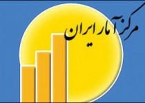 متوسط هزینه و درآمد ایرانیان اعلام شد