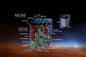 ناسا بدنبال تولید اکسیژن در مریخ