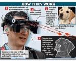 طراحی عینک هوشمند مخصوص افراد کمبینا + تصاویر