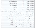 قیمت انواع تلویزیون در بازار + اطلاعات جانبی