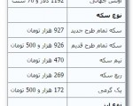 جدیدترین قیمت سکه و طلا در بازار ؛ دوشنبه ۱۴ مهر ۹۳