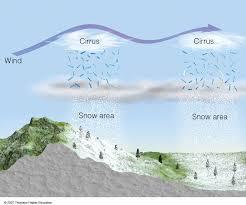 150 میلیون تومان هزینه یک بار باران از طریق بارورسازی ابرها