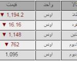 کاهش قیمت فلزات گرانبها/ جدول
