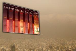 هوای پایتخت در شرایط ناسالم/ تعطیلی موقت کارخانههای آسفالت و معادن تهران