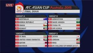 برنامه بازیهای ایران در جام ملتهای آسیا